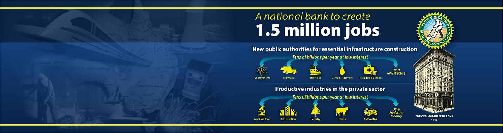 Sign Petition for a National Bank to create over 1.5 million jobs