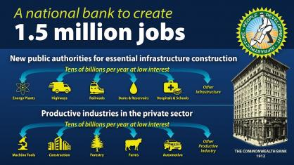 Create a National Bank!